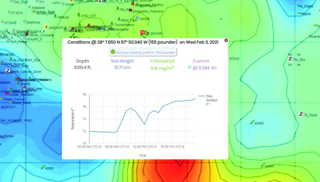 hilton's offshore information